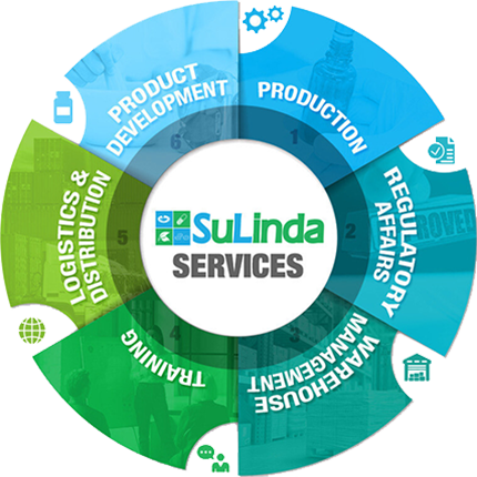 https://www.sulinda.com.ua/wp-content/uploads/2021/01/sulinda_services_-_icon_-_430x430.png